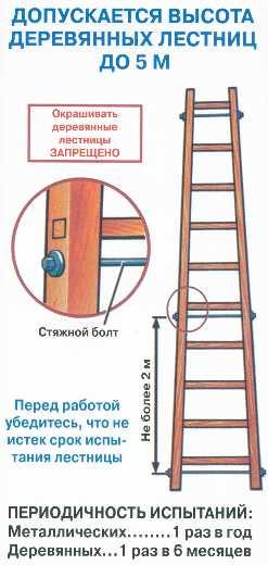Схема приставной конструкции.