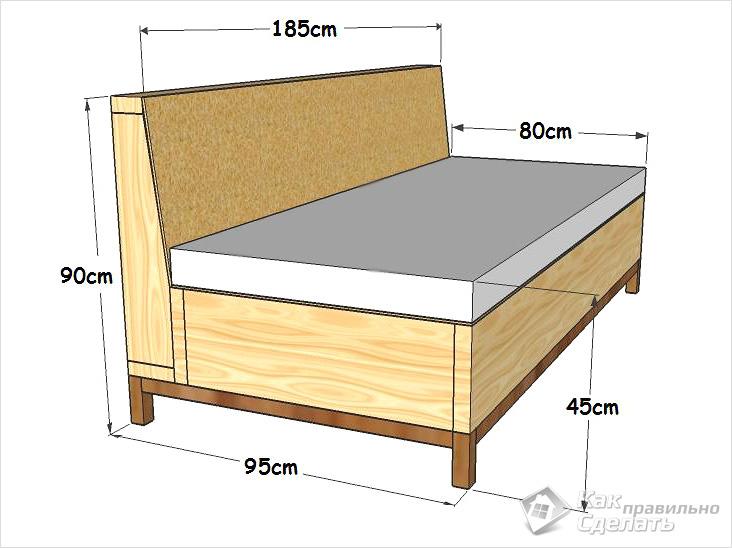 Как сделать каркас для диванов
