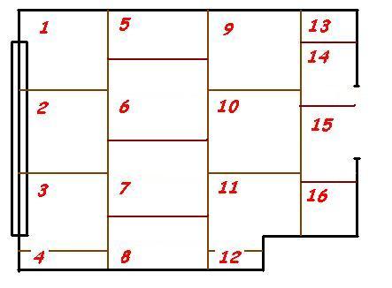 Схема раскладки листов