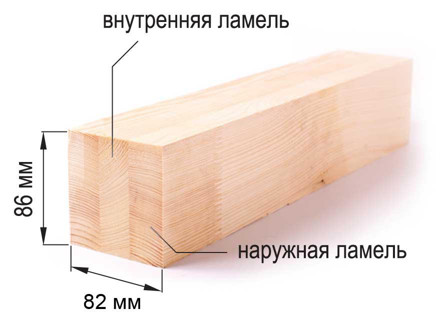 Схема расположения ламелей в брусе