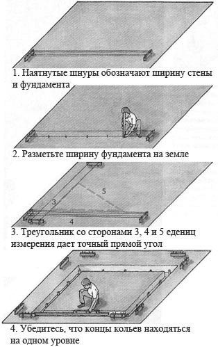 Схема разметки.