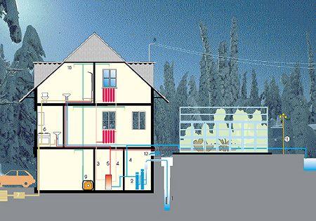 Схема разводки водопровода частного дома