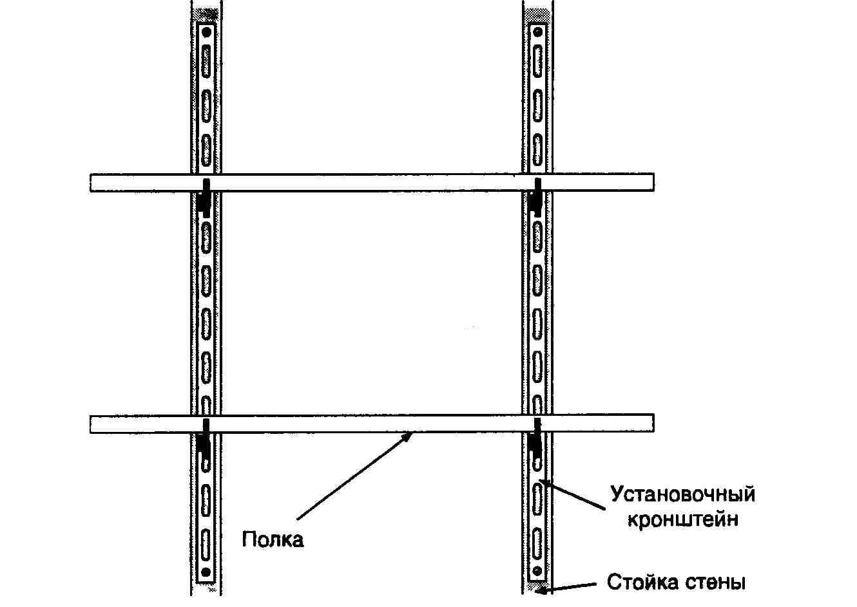 Доставка цветов в Москве, по России и миру, заказ букетов