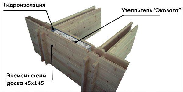 Схема строительства из «двойного бруса»