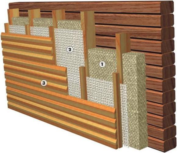 Схема укладки базальтовой ваты