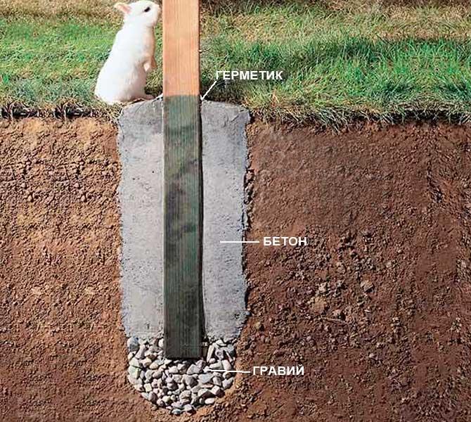 Схема установки деревянной опоры в землю
