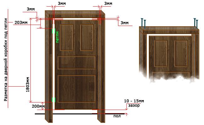 Схема установки коробки.