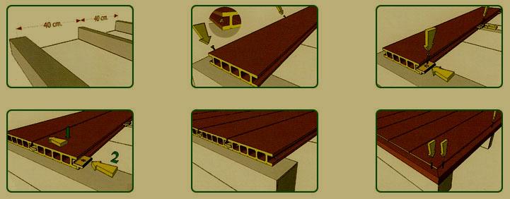 Схема, в соответствии с которой проводится монтаж террасной доски декинг