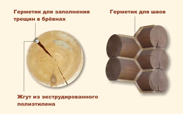 Схема заделки щелей и трещин
