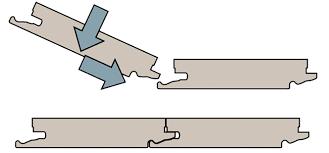 Схема замкового соединения