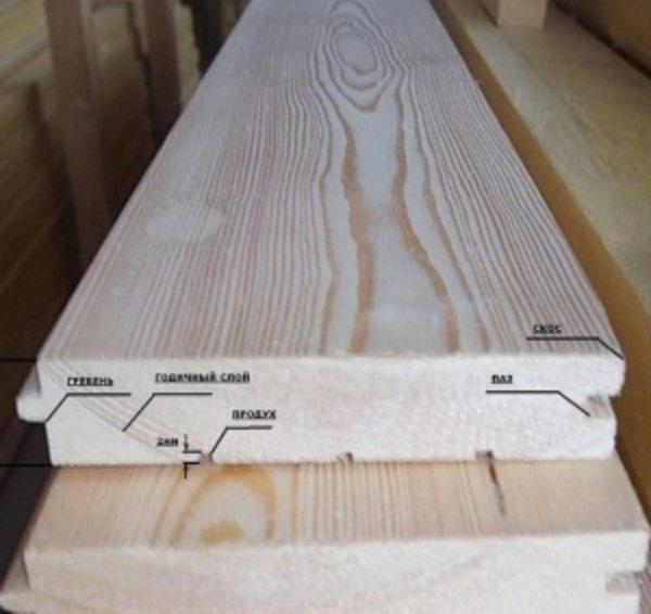 Отделка арок деревом своими руками