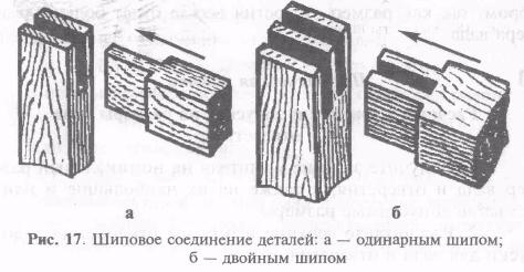 Соединение брусков рамы способом «шип-паз»