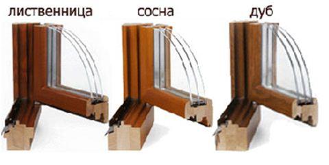 Современные конструкции из данного материала значительно отличаются от старых и привычных окон