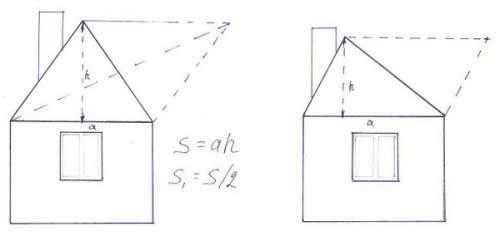 Способы вычисления площади фронтона