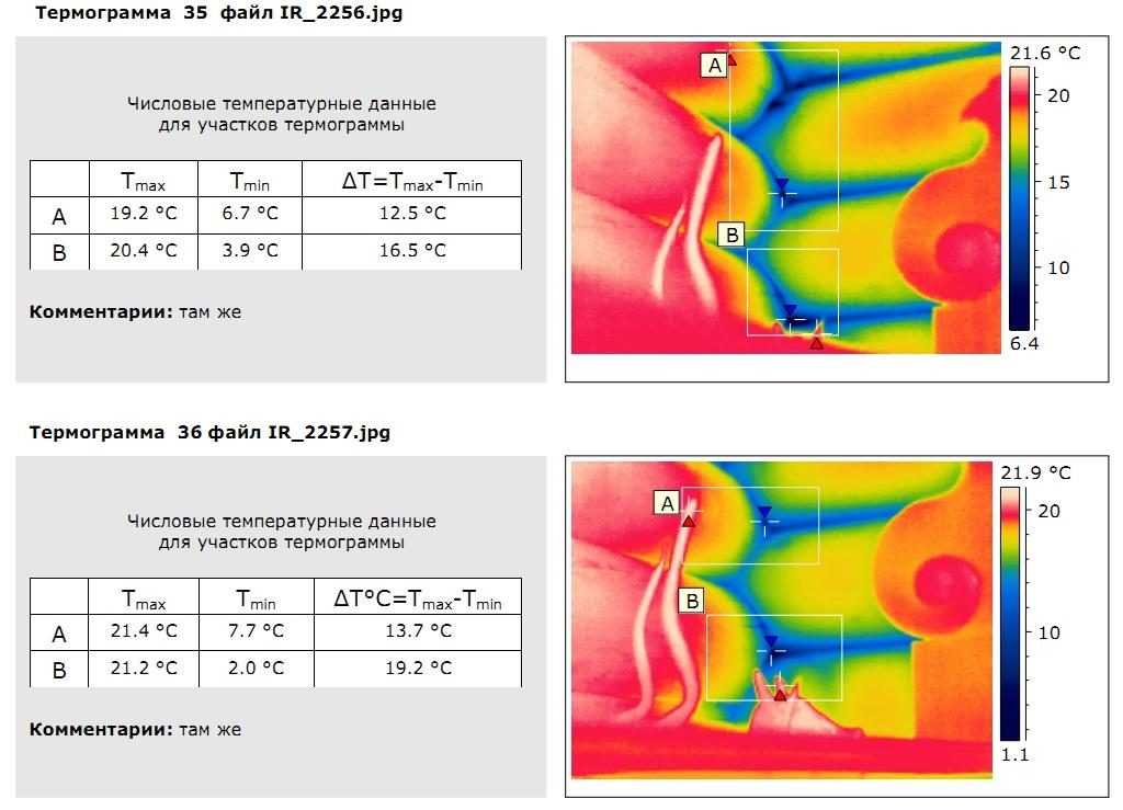 Сравнение энергоэффективности обычных бревенчатых стен и теплоизолированных стен