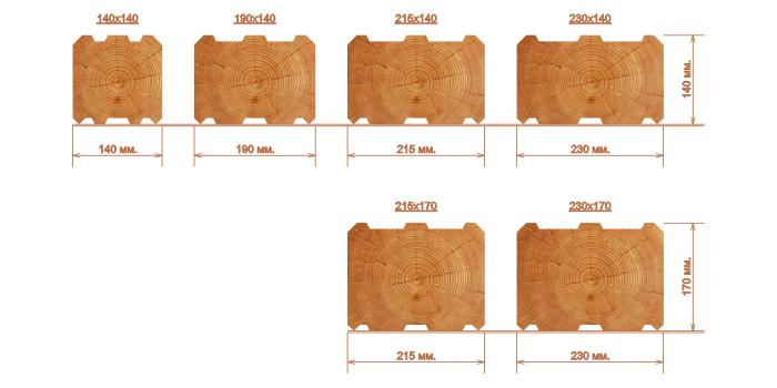Стандартные габариты полноразмерных строительных материалов