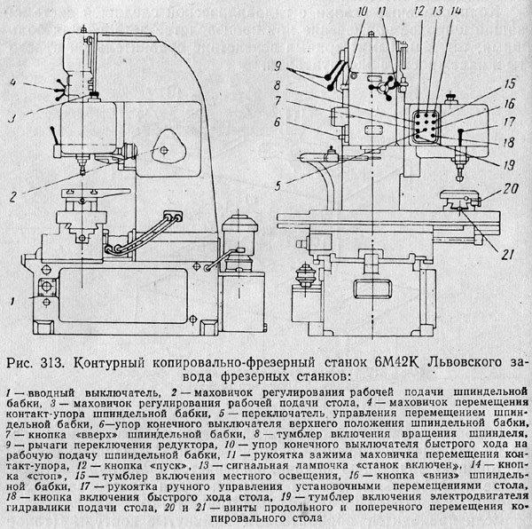Стационарный автоматический агрегат.