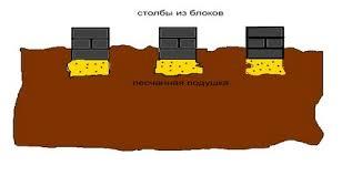 Столбики делают из блоков или кирпичей
