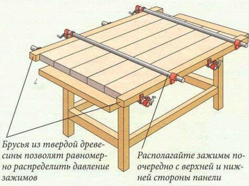 Изготовления мебельного щита своими руками