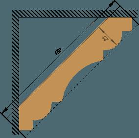 Типичный профиль потолочной галтели