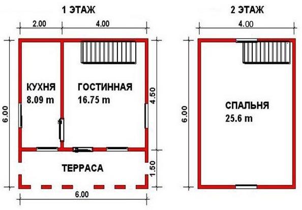 Типовой проект дачного дома 6х6 из бруса с мансардой в качестве второго этажа
