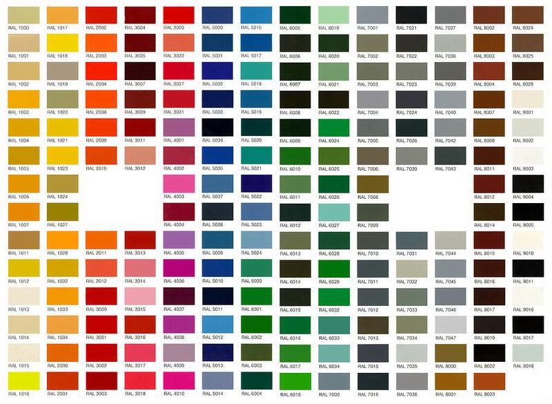Цветовая гамма красок.