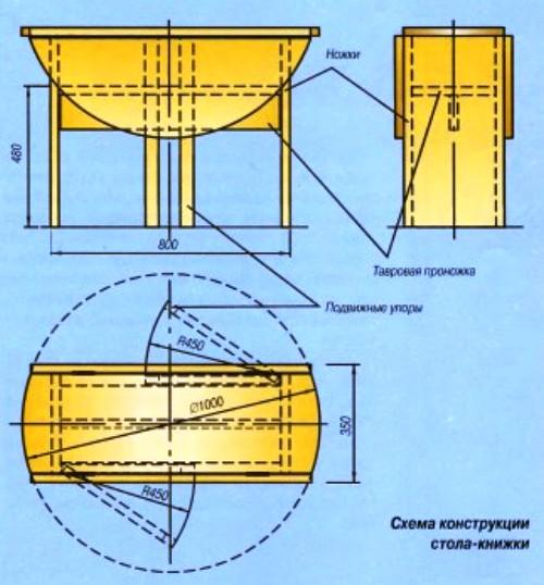 Вариант раскладной конструкции.