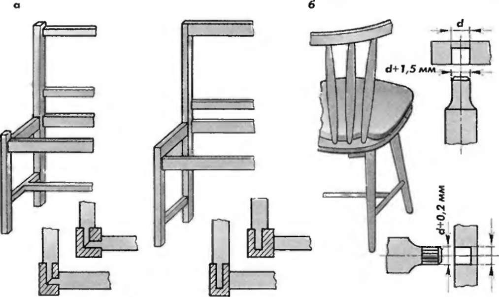 Деревянные стулья со спинкой своими руками