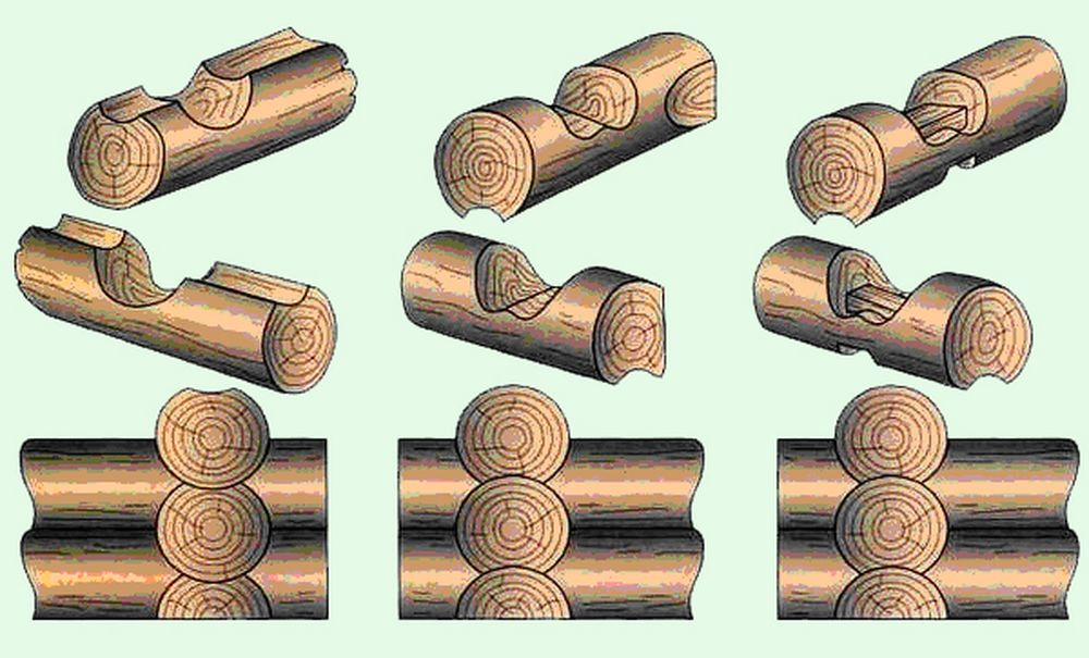Сборка срубов из бревна своими руками