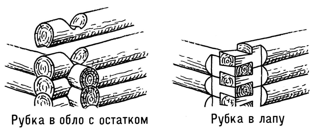 Венцы сруба и их соединение