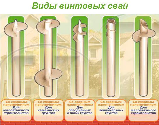 Винтовые сваи для каждого грунта могут быть разными