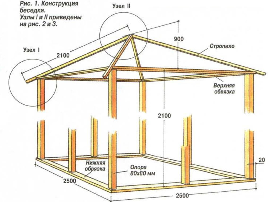Высота стоек деревянной беседки может составлять 2100-2500 мм