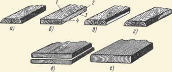 1 – пласть, 2 – кромка, 3 – ребро, 4 –торец; а) боковая необрезная, б) обрезная, в) с тупым обзолом, г) с острым обзолом, д) центральная, е) сердцевинная