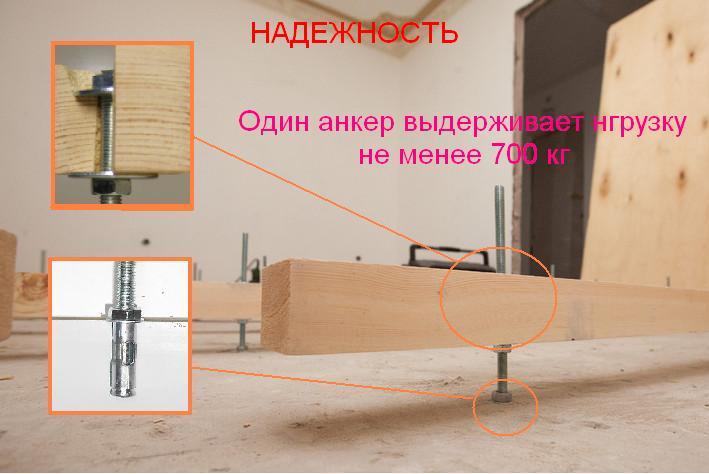 Панно на кухню своими руками: декор стены 30 фото