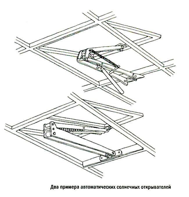 Автоматические открыватели для форточек