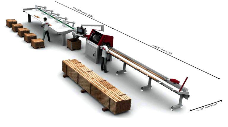 Автоматизированная линия по обрезке пиломатериалов