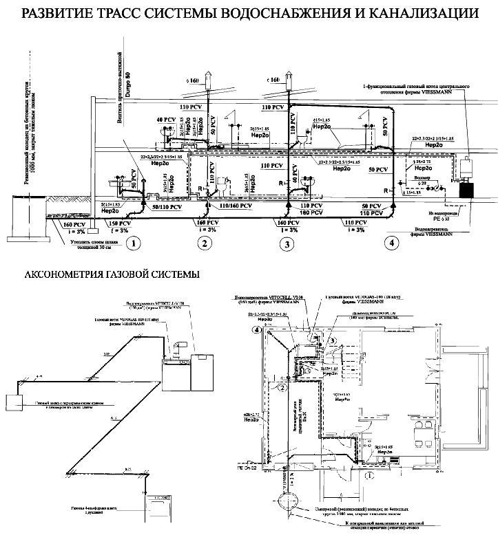 Часть проекта, касающаяся канализации и водопровода.
