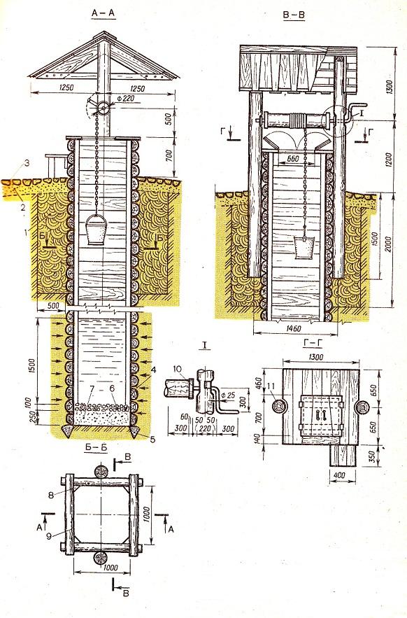 Чертеж колодца: основные детали и их размеры