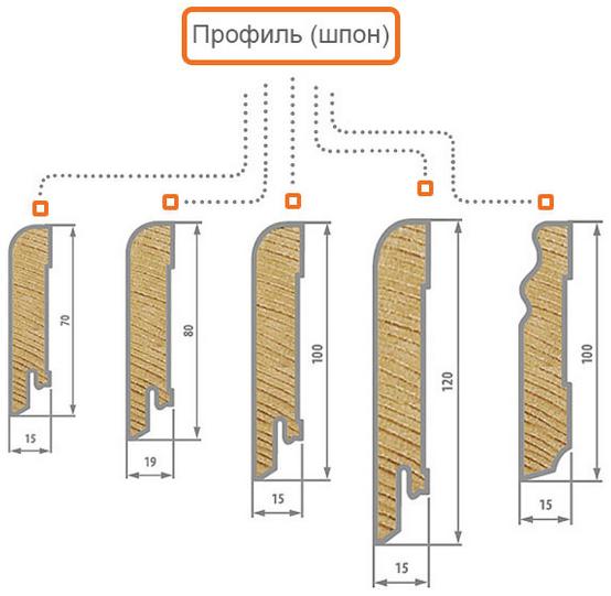 Деревянный плинтус Финитура Декор предназначен для скрытого монтажа на металлические клипсы.