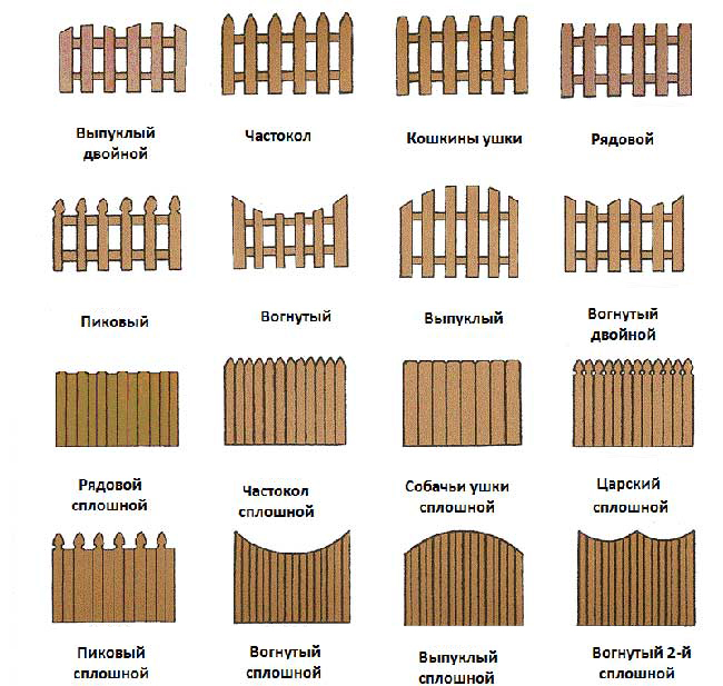 Это только некоторые варианты вертикальных конструкций