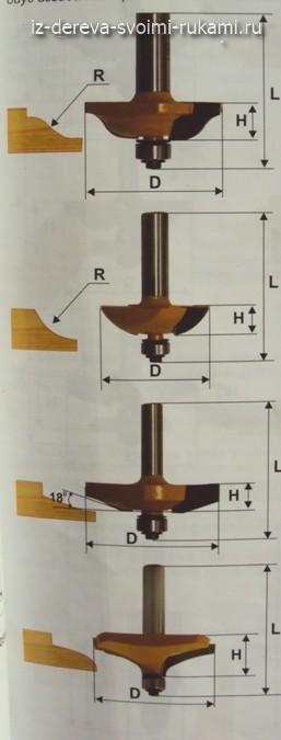 Фигирейные фрезы по дереву для ручного фрезера могут отличаться диаметром и формой