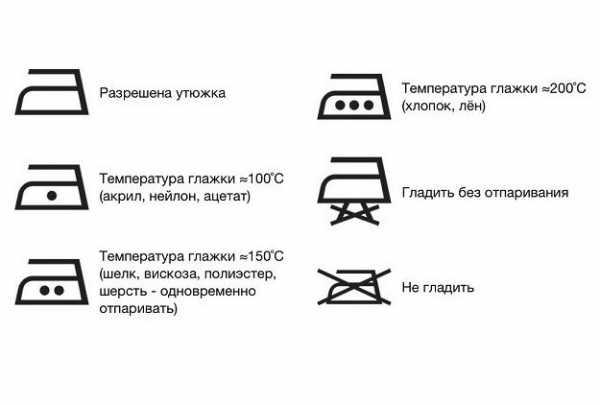 Обозначения на ярлыках одежды