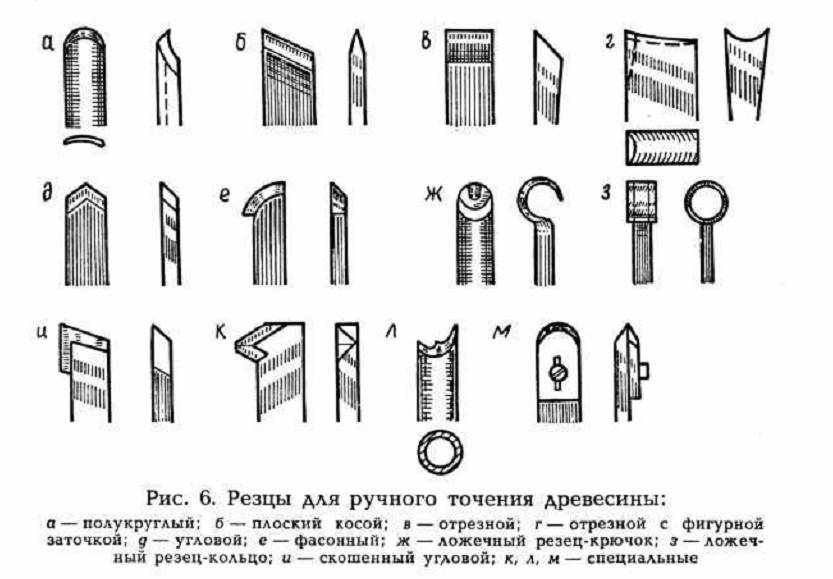 Точеные изделия из древесины фото