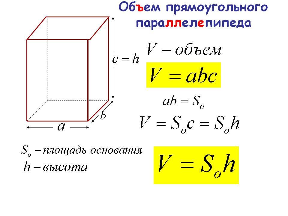 Формула нахождения объема параллелепипеда.