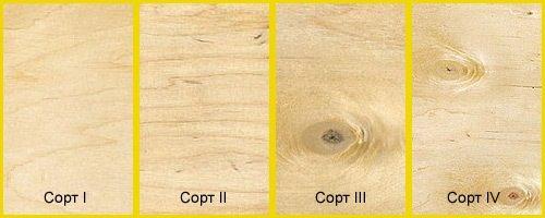 Фото, демонстрирующее различия между сортами материала