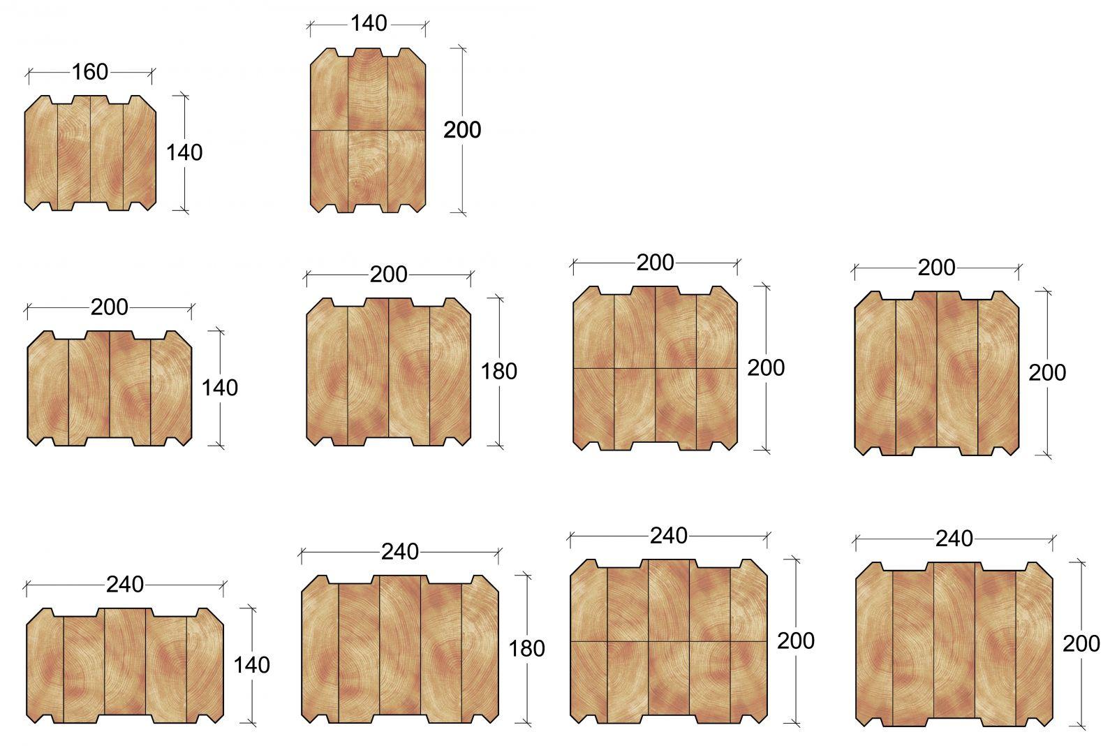 Габариты профильных строительных деталей