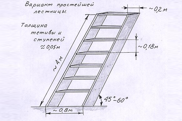 Как сделать приставную деревянную лестницу своими руками самой простой формы