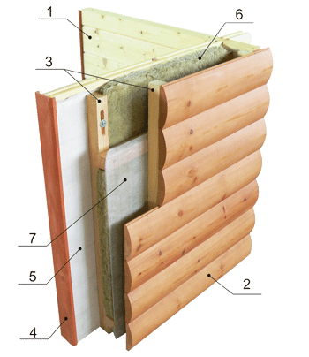 Как собирать блок хаус самостоятельно