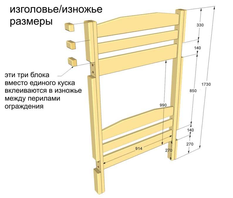 Каркас деревянной кровати своими руками собирать несложно, но важно обеспечить высочайшую надежность крепления всех деталей друг к другу