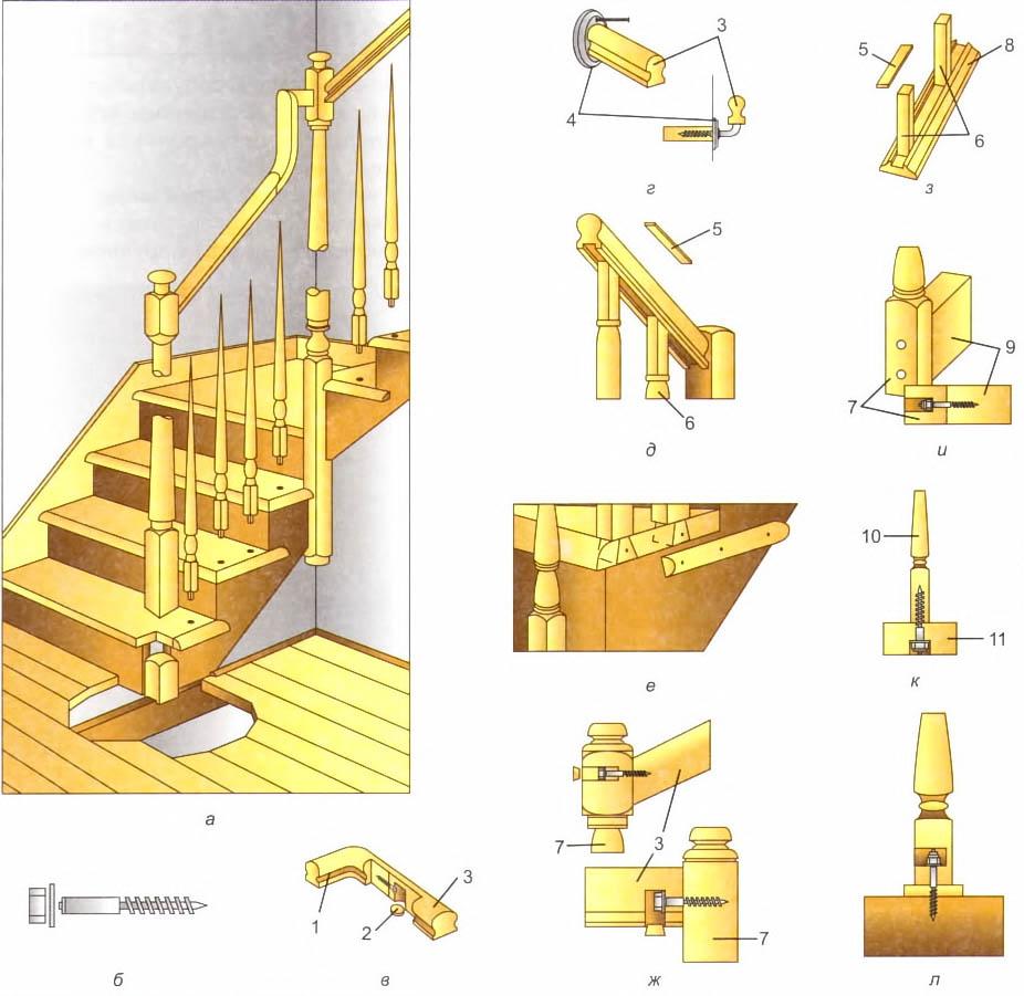 Каждый тип конструкции предполагает свой способ фиксации, основанный на определенных технических особенностях изделия